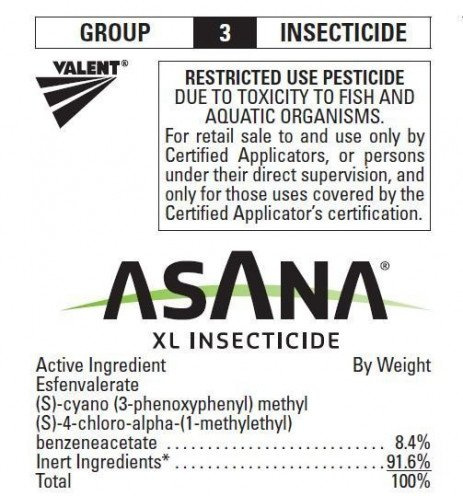 Do You Need a Pesticide License?