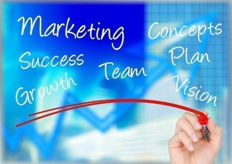 Assessing your Marketing Strategy