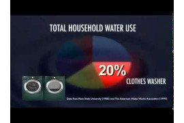 Saving Water in the Home